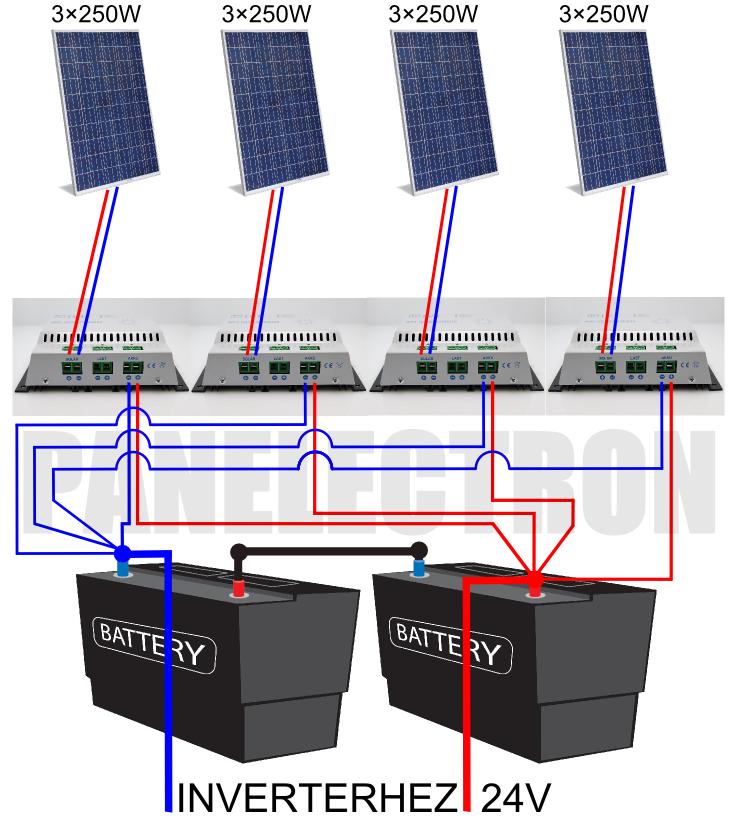 Több napelem vezérlő bekötése ugyanarra az akkucsoportra