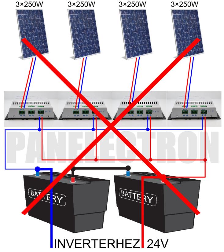 Napelemvezérlők helytelen bekötése