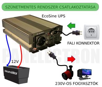 EsoSine UPS szünetmentes tápegység bekötési séma